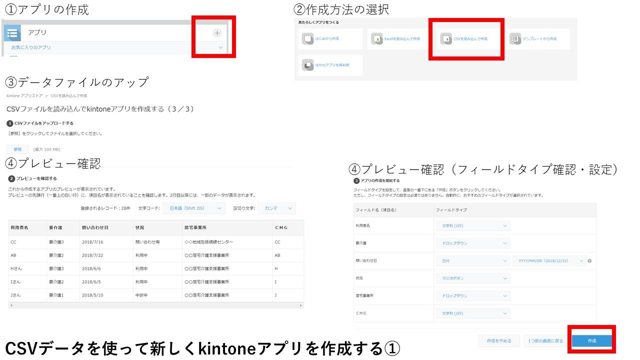 kintoneへCSVイメージ