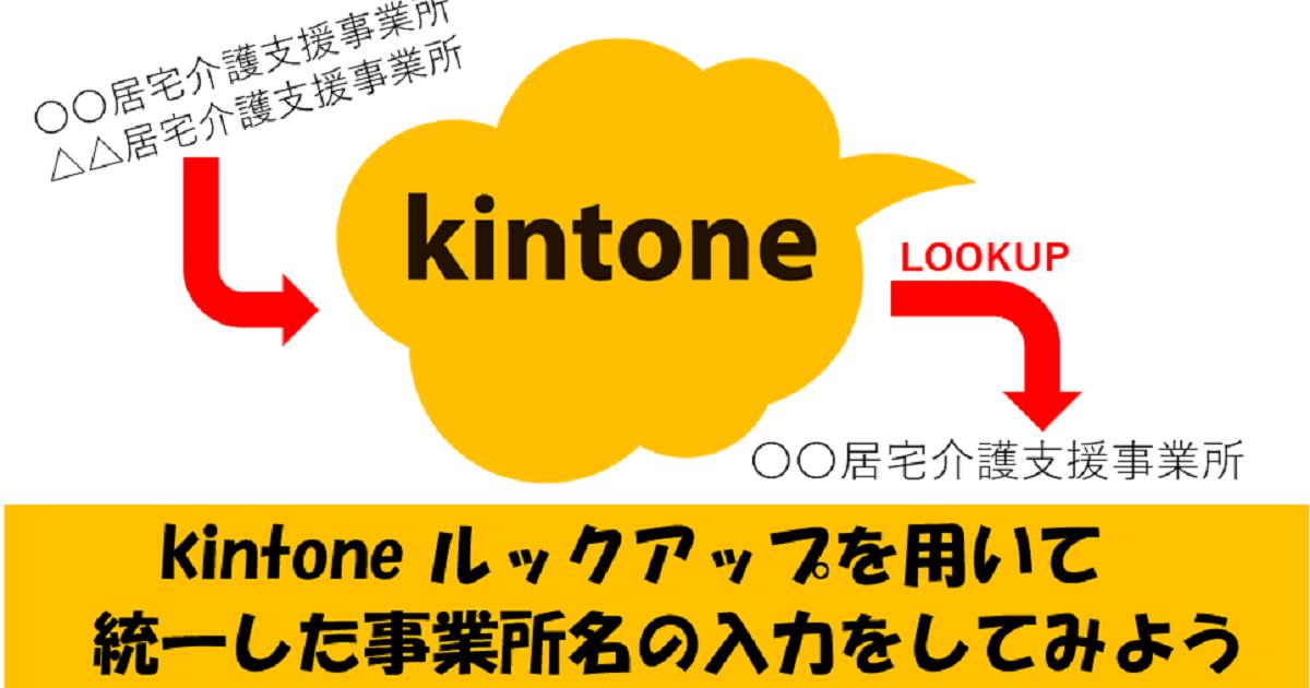 kintoneルックアップ