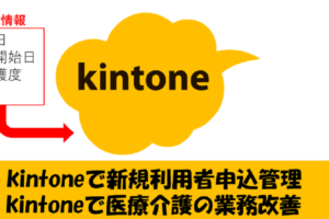 kintone新規管理