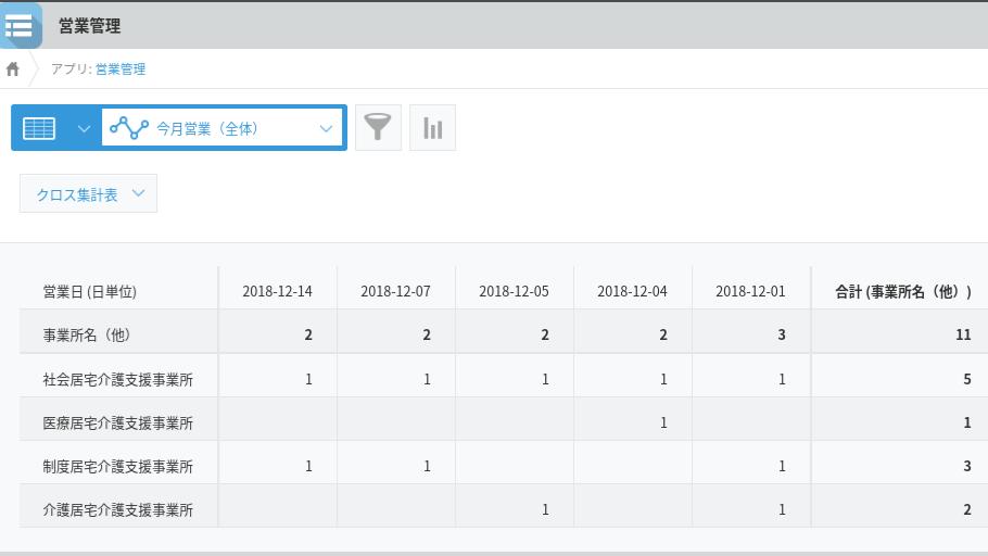 kintone営業アプリ3