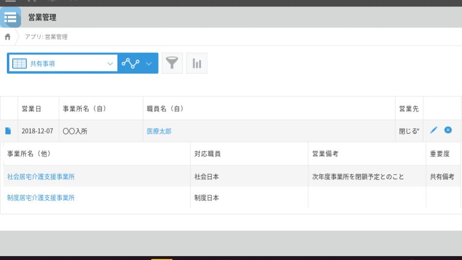 kintone営業アプリ4