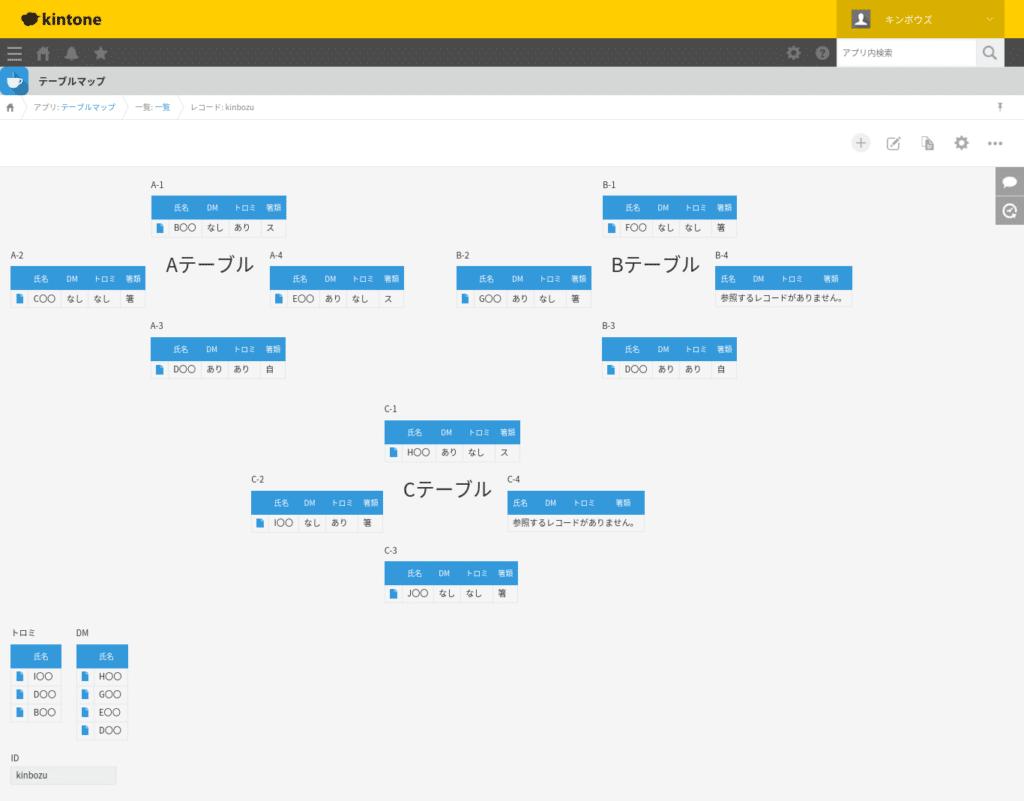 kintoneテーブルマップアプリ
