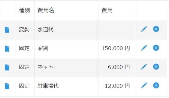 費用名一覧アプリの一覧表示