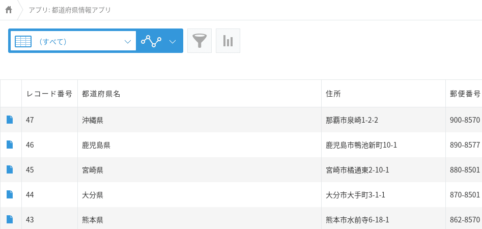 県庁所在地レコード一覧画面