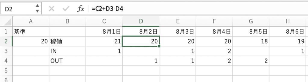 Excelで未来の稼働予測