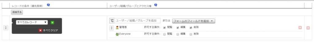 kintoneレコードアクセス権