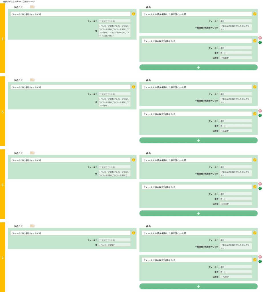 Customineチェック内容によって項目を変えるカスタマイズ