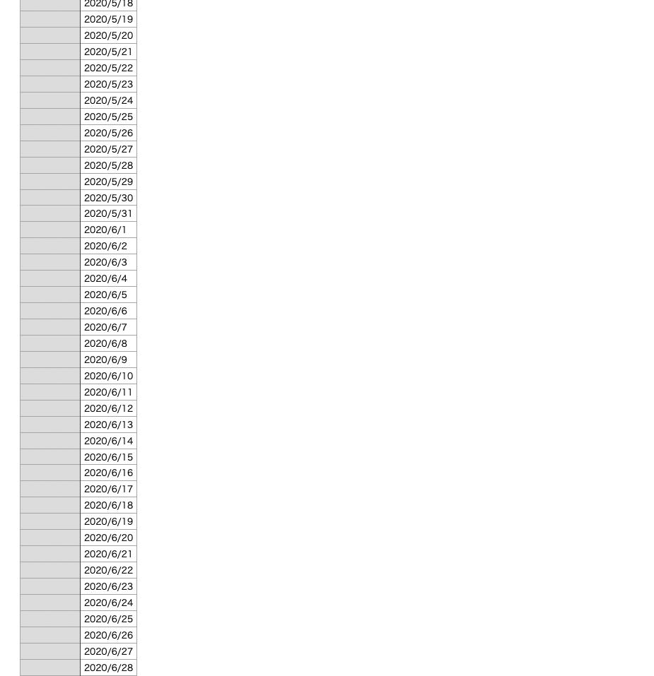 データコレクト 設定前に日付の入ったレコードを作成