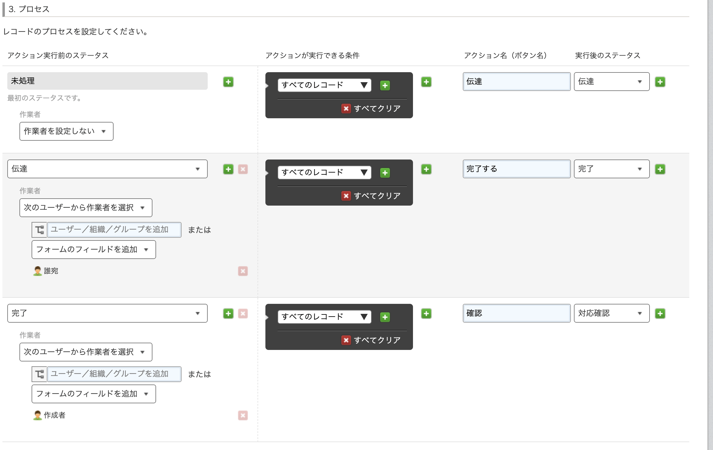 kintoneプロセス管理設定イメージ