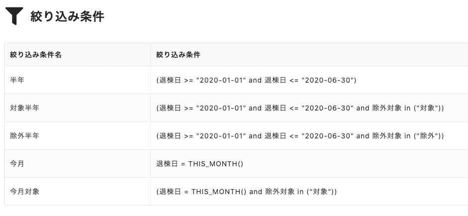 データコレクト 集計時期絞り込みイメージ