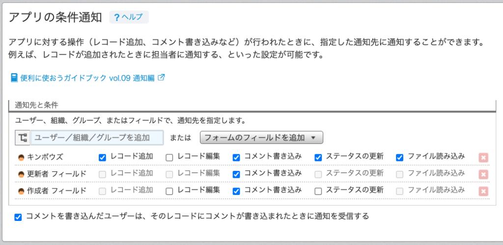 kintoneアプリ条件通知